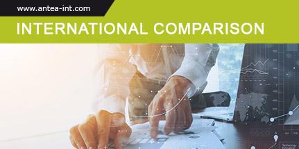 Internation Comparison July 2019